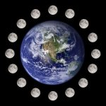 4727012-moon-travelling-and-circumnavigating-the-planet-earth